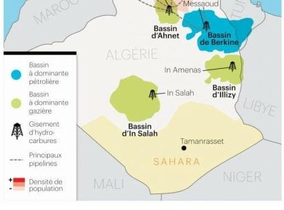 La gestion du secteur de l'énergie en Algérie