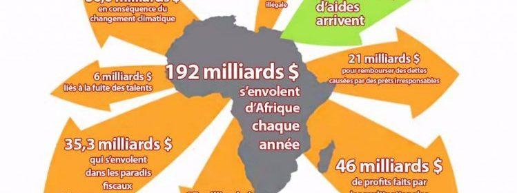 afrique aide vol richesse 1024x574 2