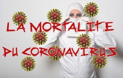 Le taux de mortalité du coronavirus : explication