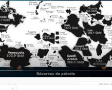 Pourquoi l'Algérie est comme Novigrad ?! – par Idriss Aberkane (vidéos)