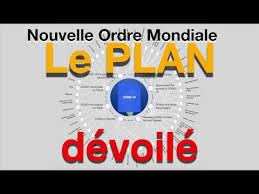 Le PLAN du Nouvel Ordre Mondial Dévoilé Publiquement (vidéo)