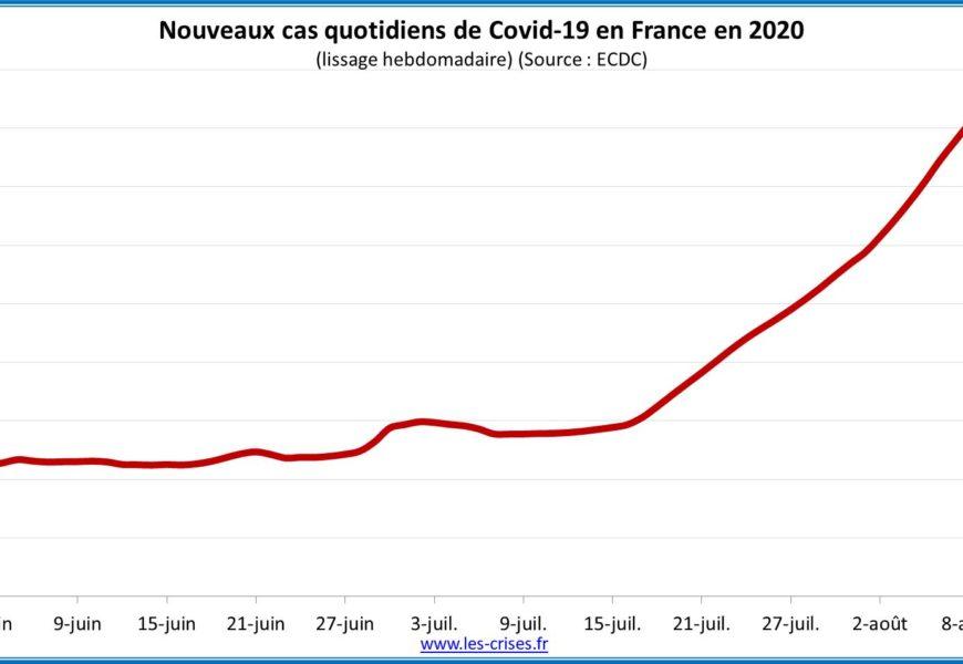 France / Pandémie Covid-19 : où en sommes-nous (au 11 août) ?