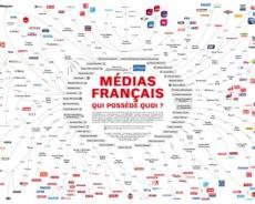 Médias & Oligarques : Qui possède quoi ?